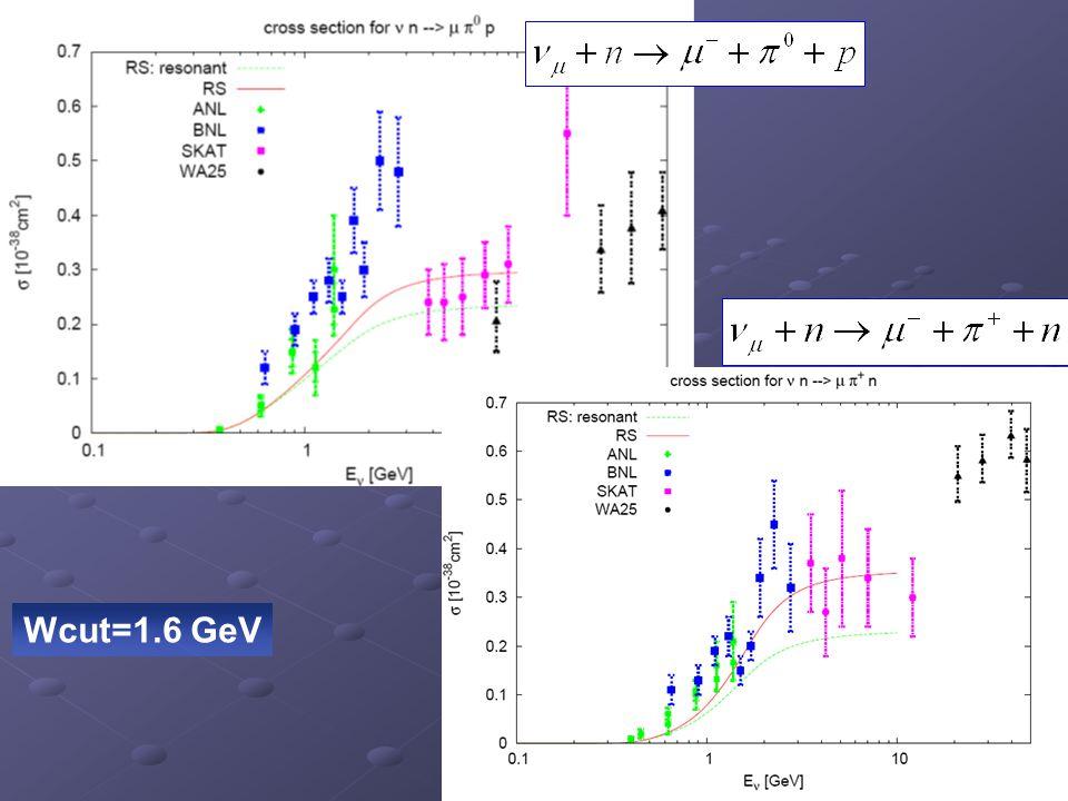 Wcut=1.6 GeV