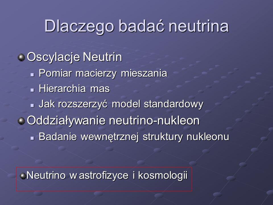 Dlaczego badać neutrina