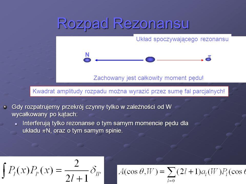 Rozpad Rezonansu Układ spoczywającego rezonansu N p