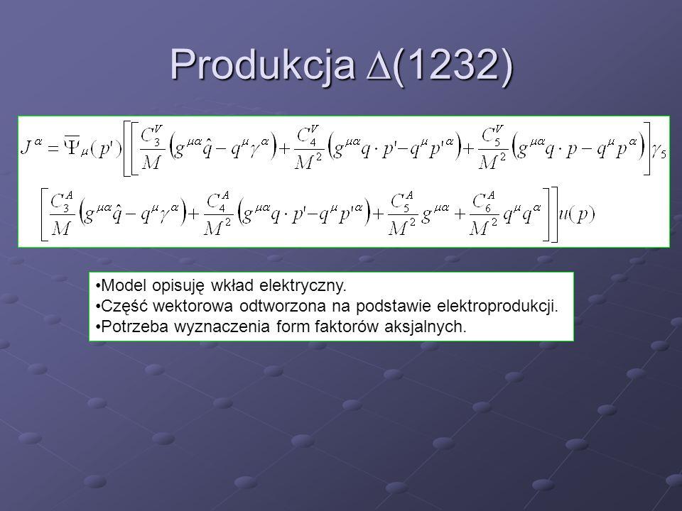 Produkcja D(1232) Model opisuję wkład elektryczny.
