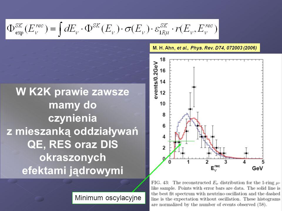 W K2K prawie zawsze mamy do czynienia z mieszanką oddziaływań