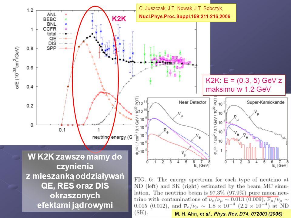 W K2K zawsze mamy do czynienia z mieszanką oddziaływań