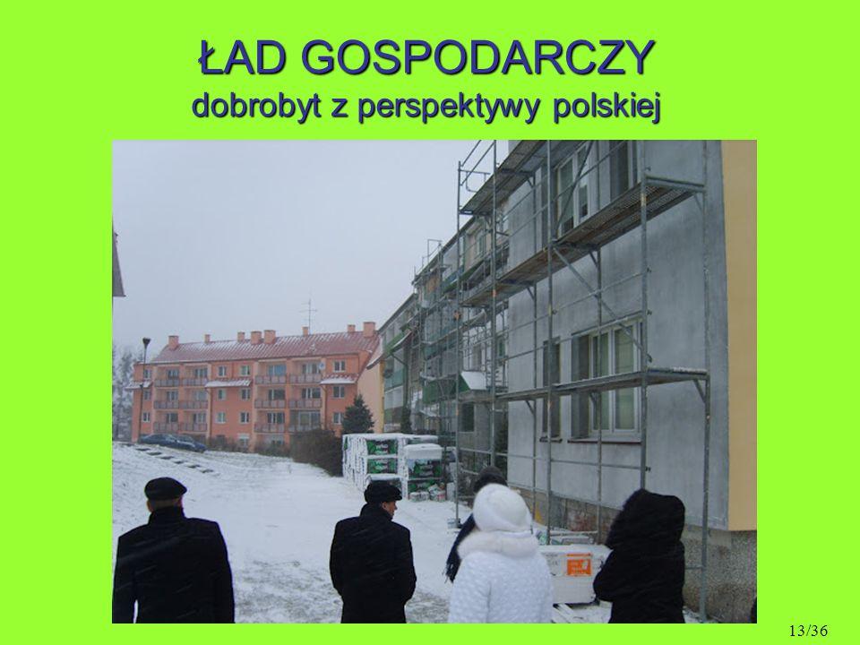 ŁAD GOSPODARCZY dobrobyt z perspektywy polskiej