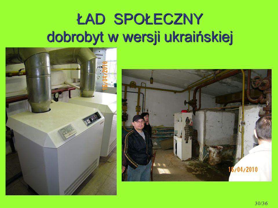ŁAD SPOŁECZNY dobrobyt w wersji ukraińskiej