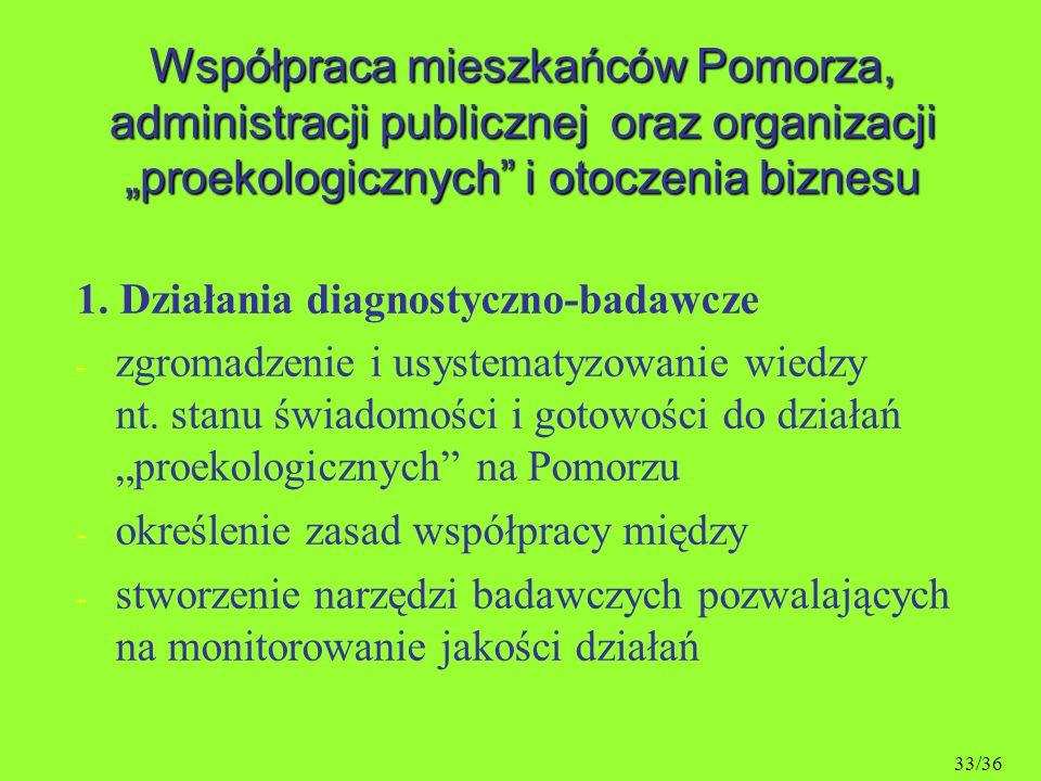 """Współpraca mieszkańców Pomorza, administracji publicznej oraz organizacji """"proekologicznych i otoczenia biznesu"""