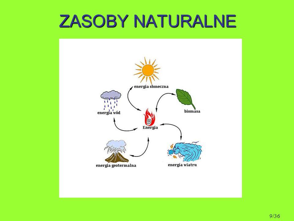 ZASOBY NATURALNE 9/36