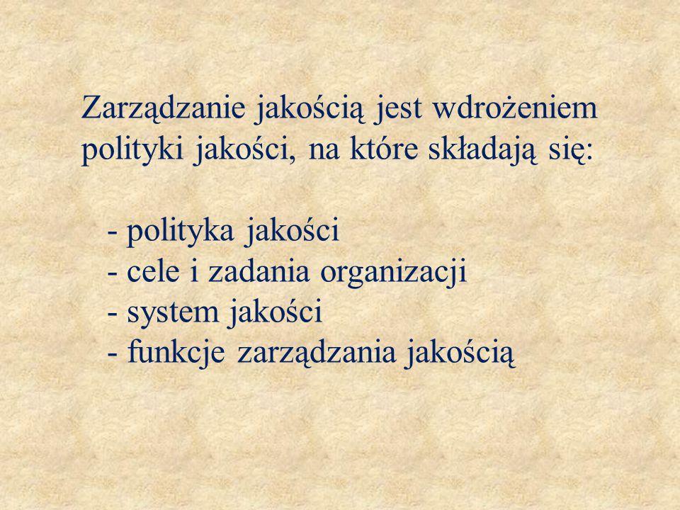 Zarządzanie jakością jest wdrożeniem polityki jakości, na które składają się: - polityka jakości - cele i zadania organizacji - system jakości - funkcje zarządzania jakością