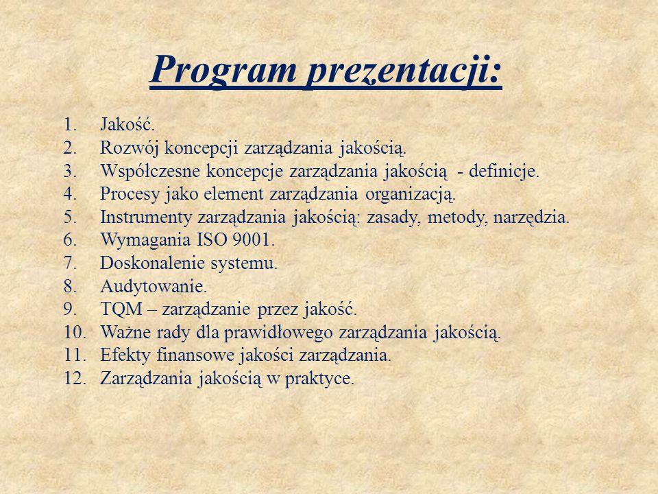 Program prezentacji: Jakość. Rozwój koncepcji zarządzania jakością.