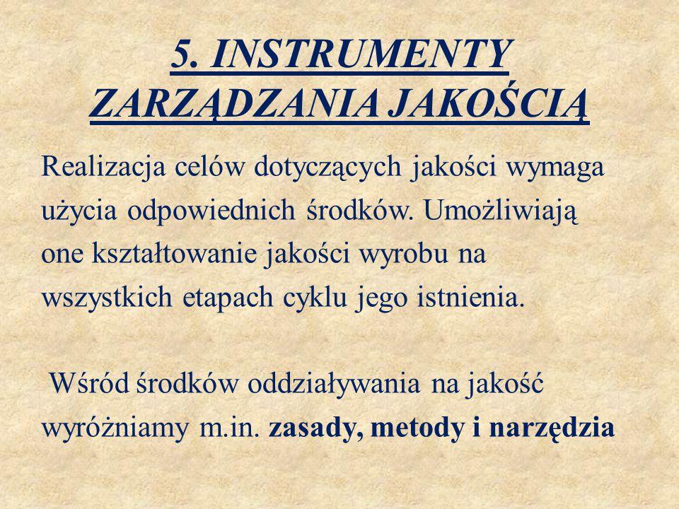 5. INSTRUMENTY ZARZĄDZANIA JAKOŚCIĄ