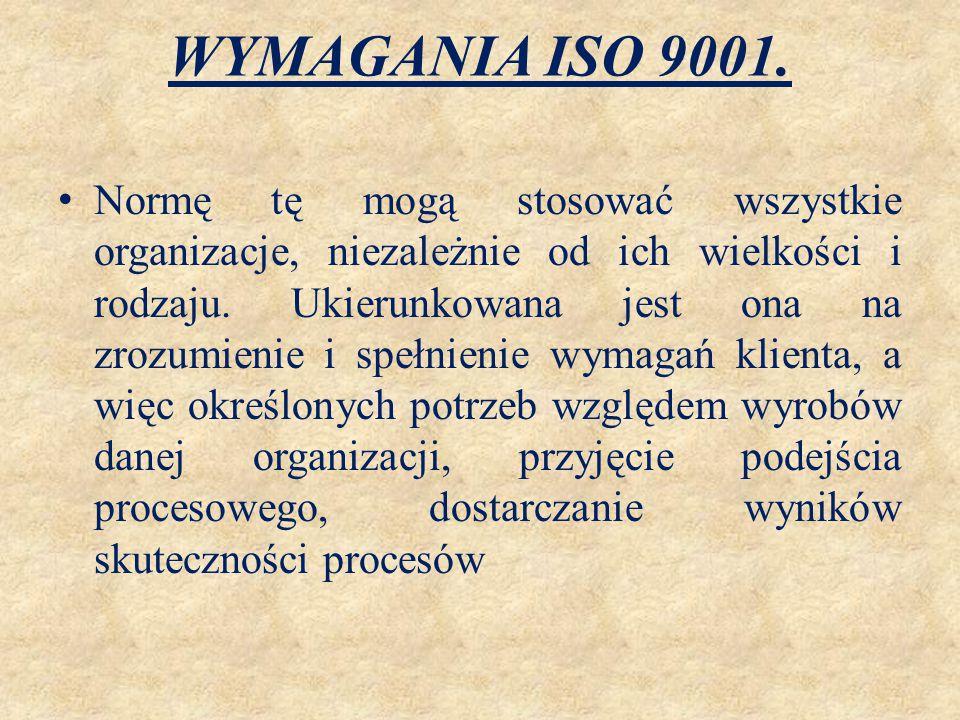 WYMAGANIA ISO 9001.