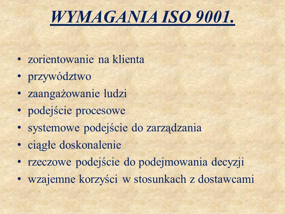 WYMAGANIA ISO 9001. zorientowanie na klienta przywództwo