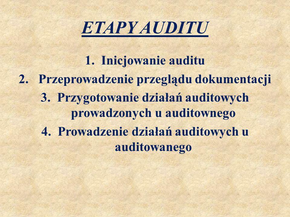 ETAPY AUDITU Inicjowanie auditu Przeprowadzenie przeglądu dokumentacji