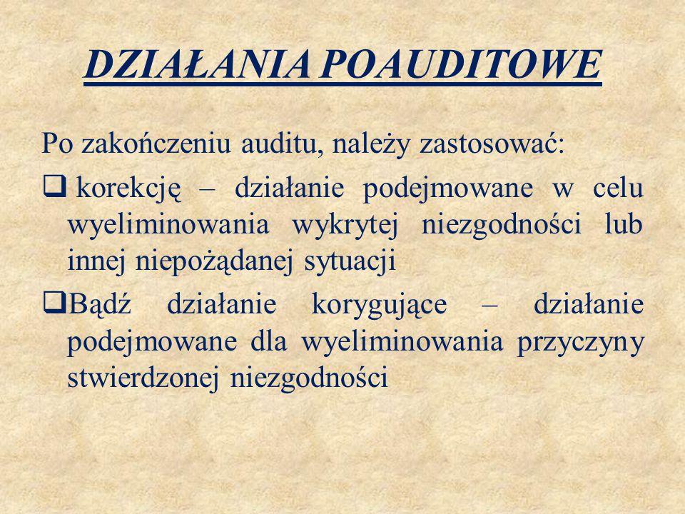 DZIAŁANIA POAUDITOWE Po zakończeniu auditu, należy zastosować: