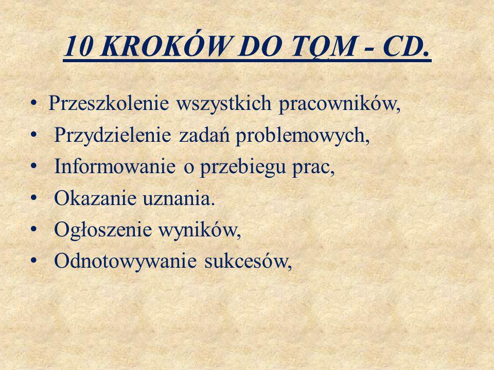 10 KROKÓW DO TQM - CD. Przeszkolenie wszystkich pracowników,