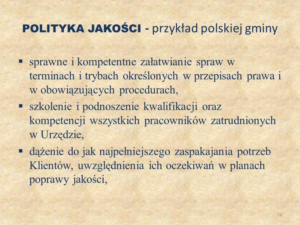 POLITYKA JAKOŚCI - przykład polskiej gminy