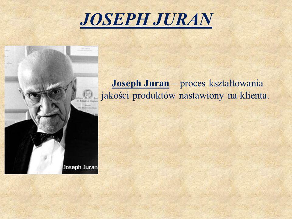 JOSEPH JURAN Joseph Juran – proces kształtowania