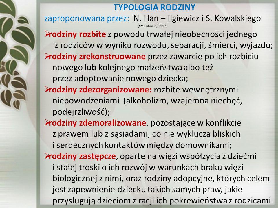 zaproponowana przez: N. Han – Ilgiewicz i S. Kowalskiego