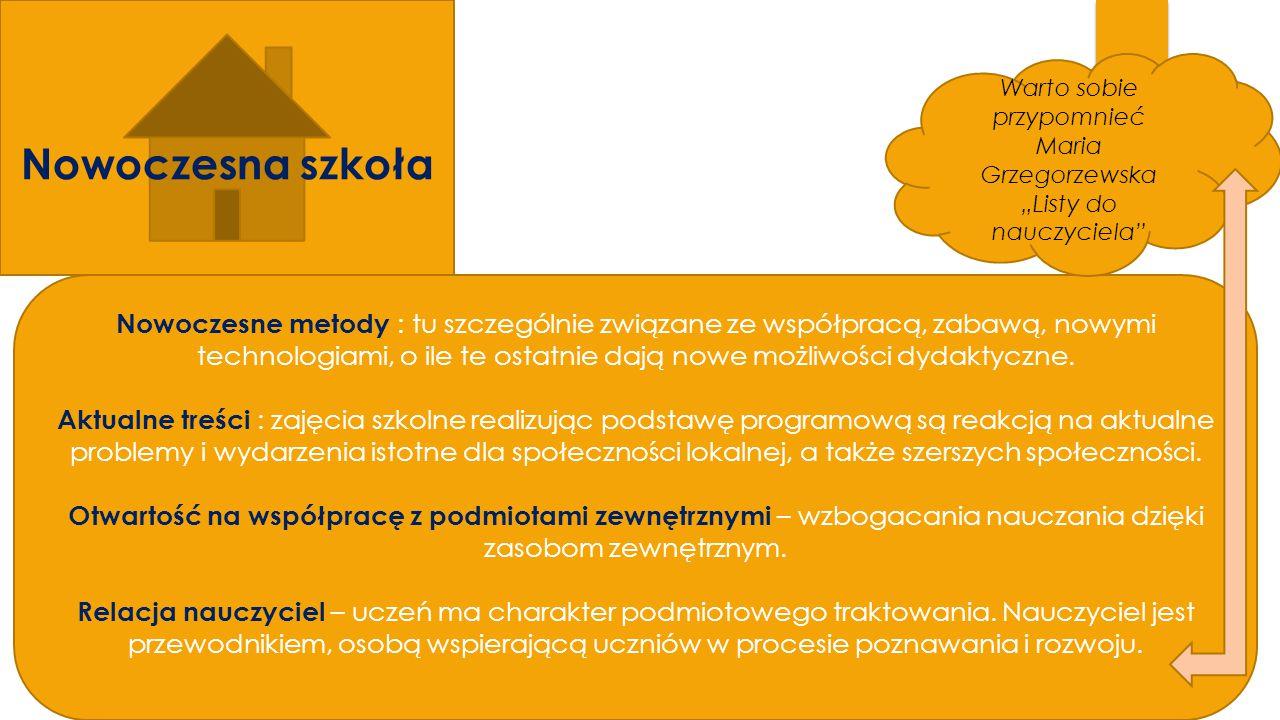 """Nowoczesna szkoła Warto sobie przypomnieć. Maria Grzegorzewska """"Listy do nauczyciela"""