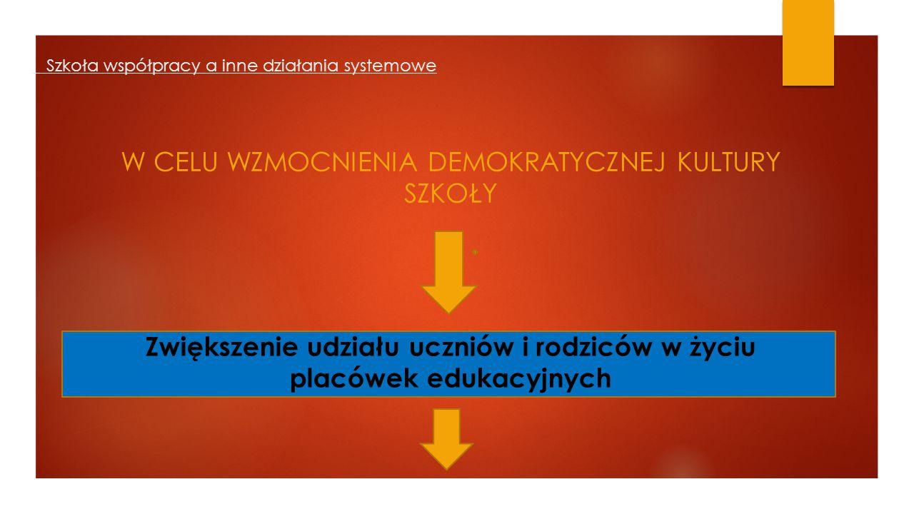 Szkoła współpracy a inne działania systemowe