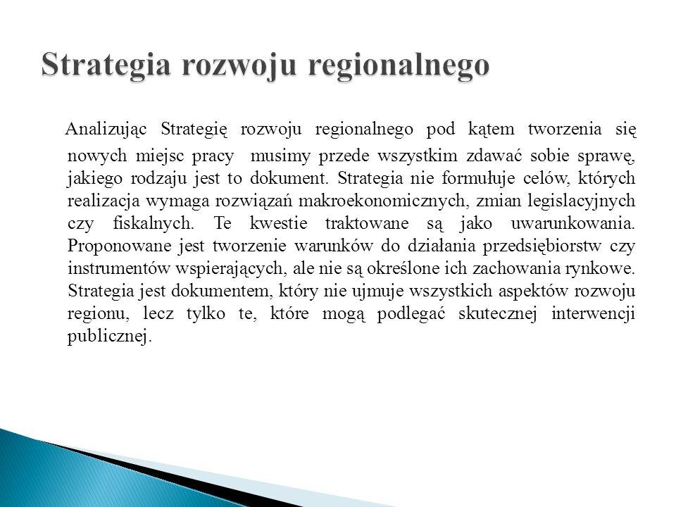 Strategia rozwoju regionalnego
