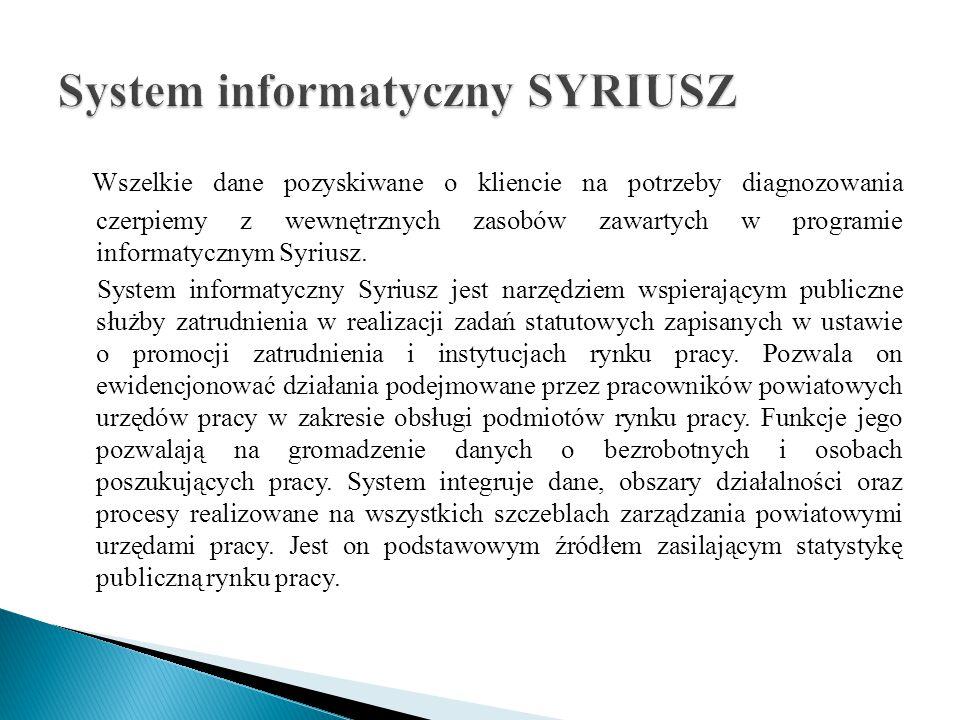 System informatyczny SYRIUSZ