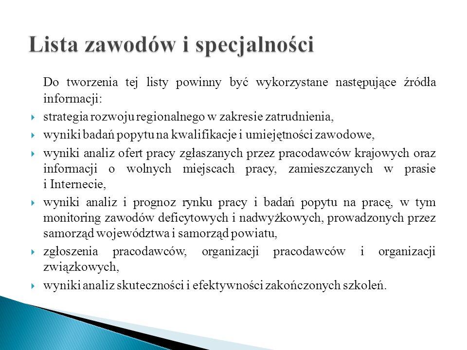 Lista zawodów i specjalności