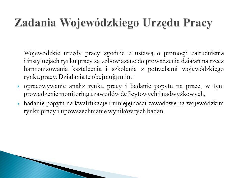 Zadania Wojewódzkiego Urzędu Pracy