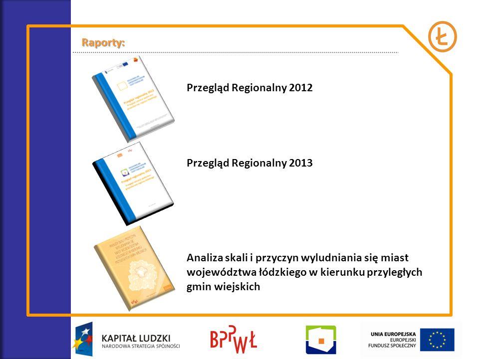 Raporty: Przegląd Regionalny 2012. Przegląd Regionalny 2013.
