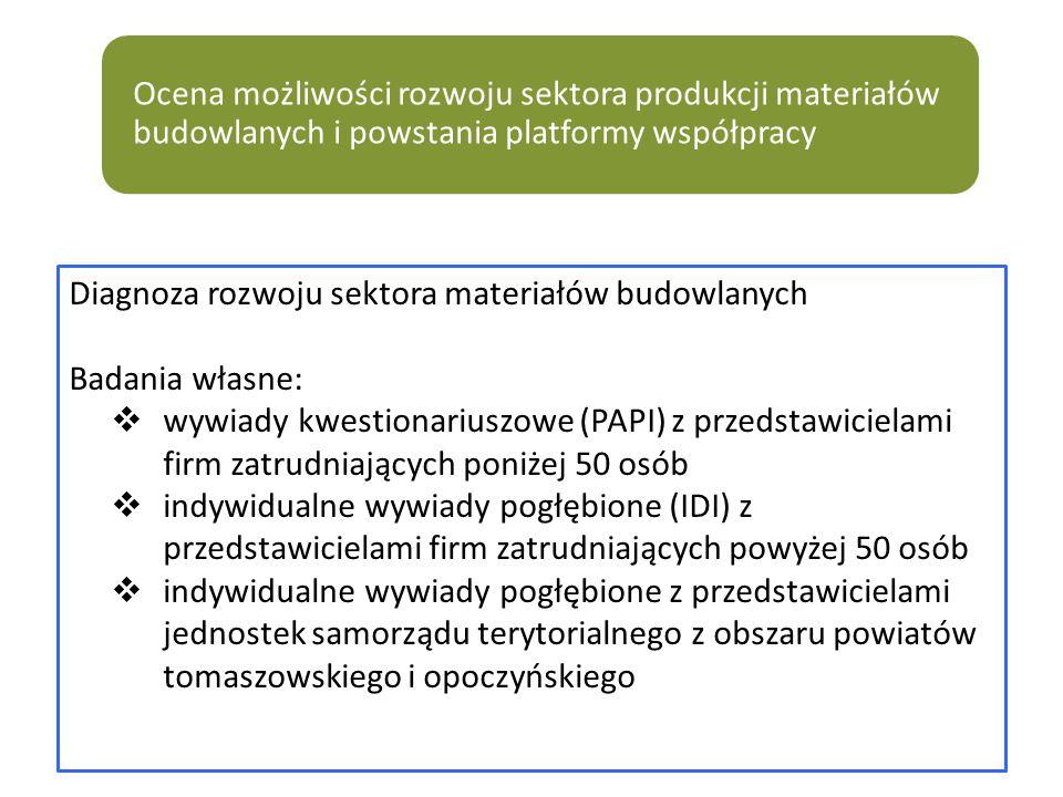 Ocena możliwości rozwoju sektora produkcji materiałów budowlanych i powstania platformy współpracy