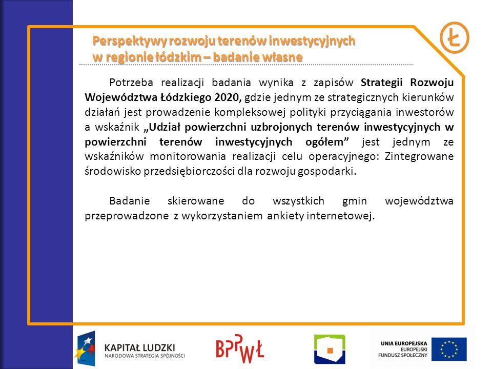Perspektywy rozwoju terenów inwestycyjnych w regionie łódzkim – badanie własne