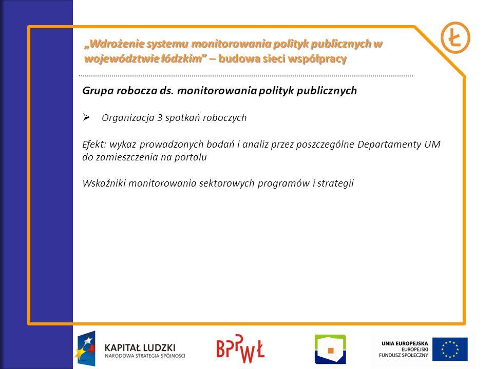 Grupa robocza ds. monitorowania polityk publicznych
