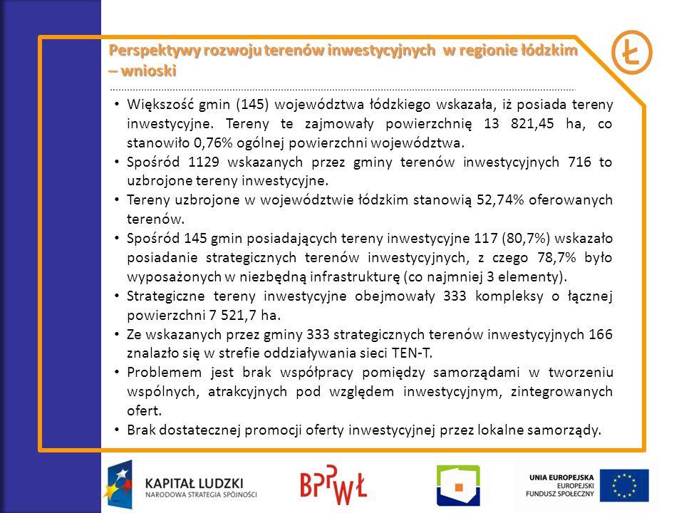 Perspektywy rozwoju terenów inwestycyjnych w regionie łódzkim – wnioski