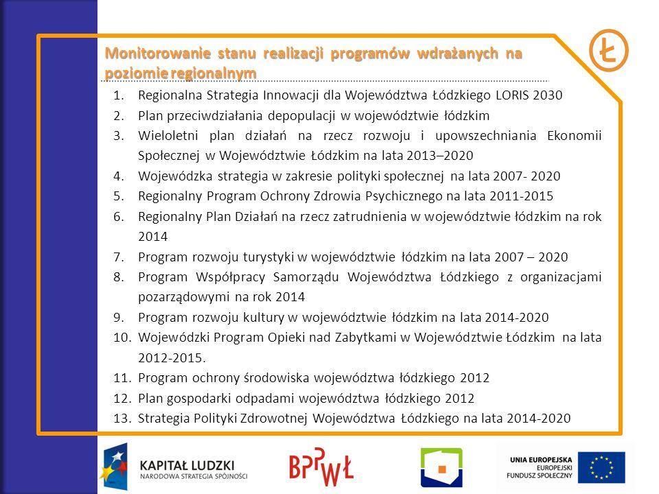 Monitorowanie stanu realizacji programów wdrażanych na poziomie regionalnym