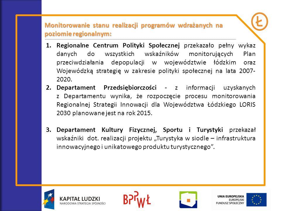 Monitorowanie stanu realizacji programów wdrażanych na poziomie regionalnym: