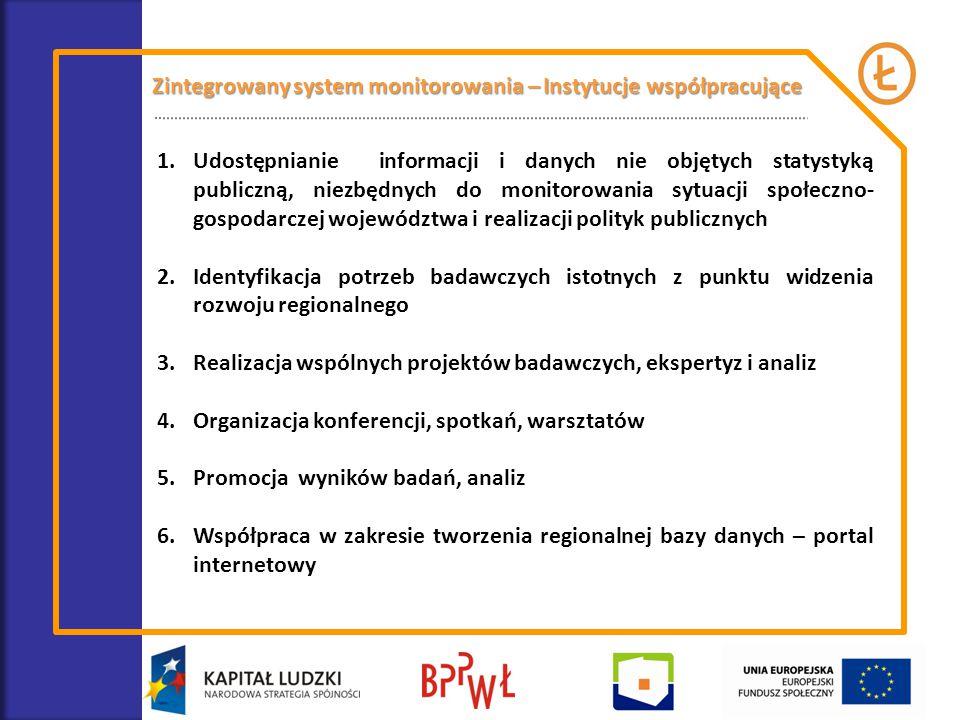 Zintegrowany system monitorowania – Instytucje współpracujące