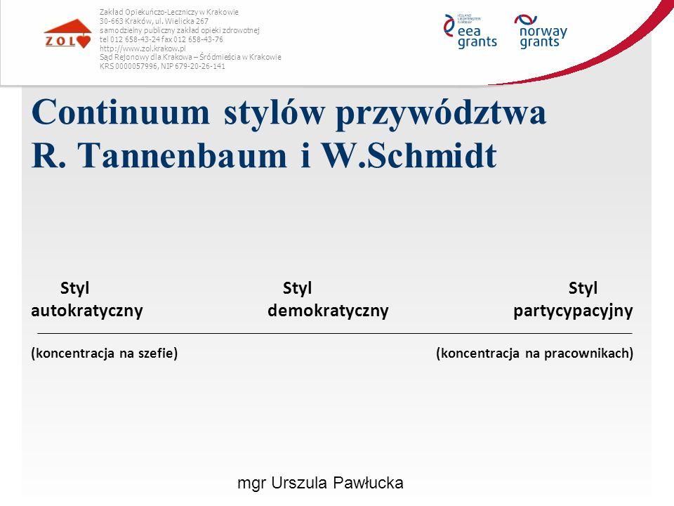 Continuum stylów przywództwa R. Tannenbaum i W.Schmidt