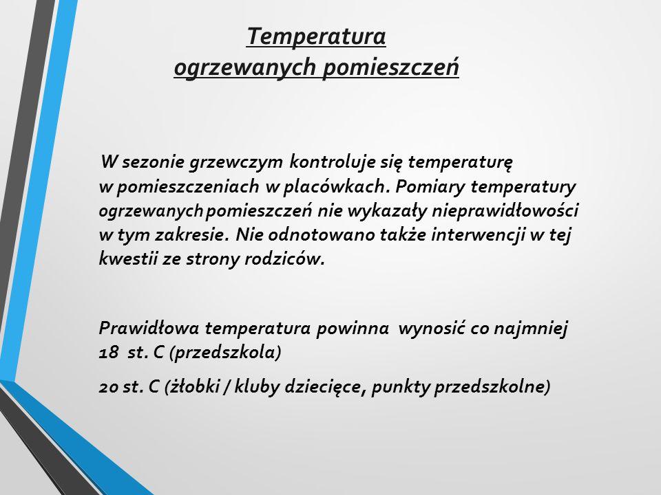Temperatura ogrzewanych pomieszczeń
