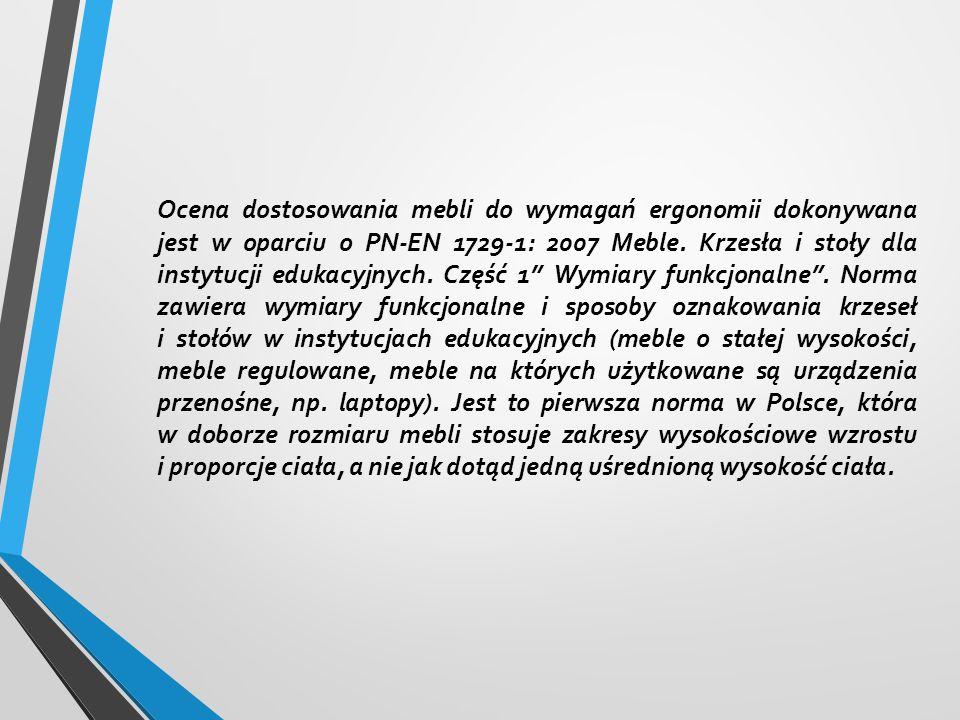 Ocena dostosowania mebli do wymagań ergonomii dokonywana jest w oparciu o PN-EN 1729-1: 2007 Meble.