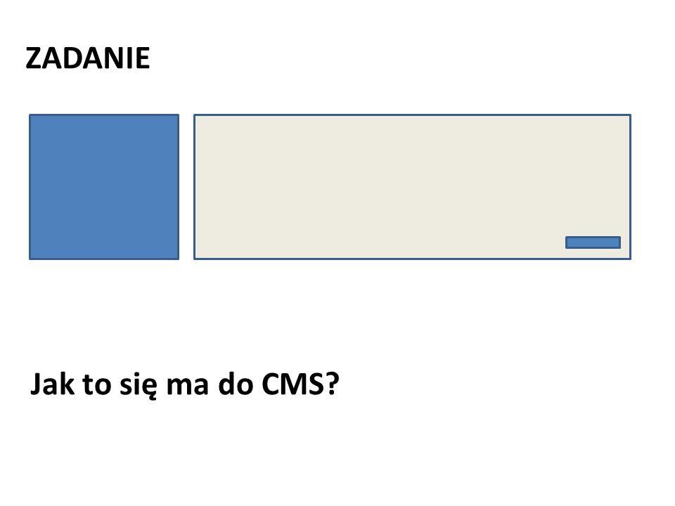 ZADANIE Jak to się ma do CMS