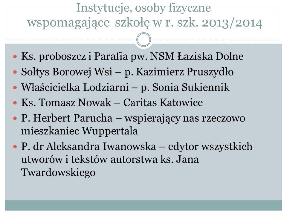 Instytucje, osoby fizyczne wspomagające szkołę w r. szk. 2013/2014