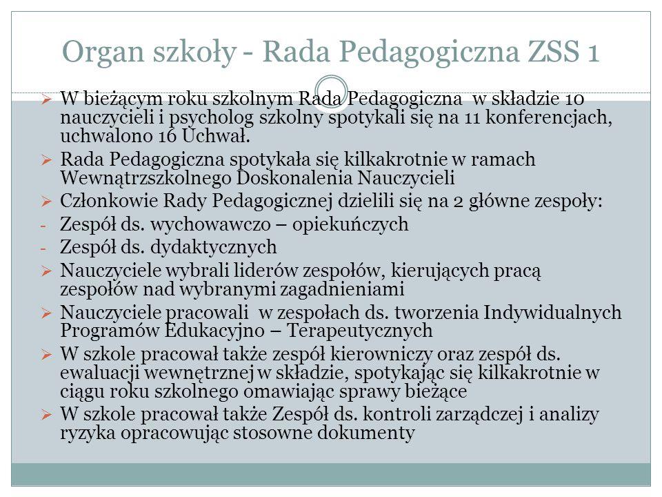Organ szkoły - Rada Pedagogiczna ZSS 1
