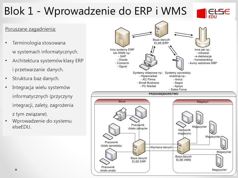 Blok 1 - Wprowadzenie do ERP i WMS
