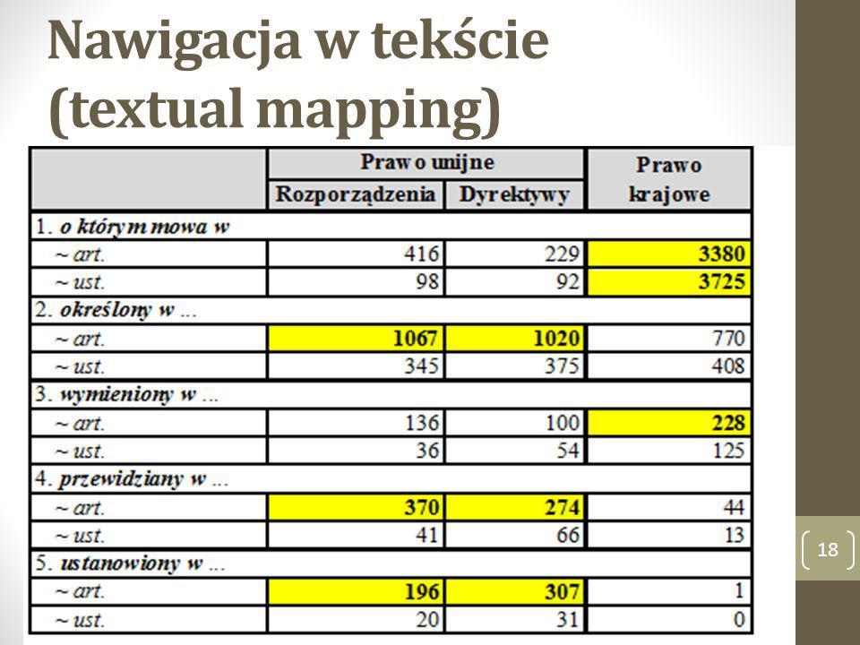 Nawigacja w tekście (textual mapping)