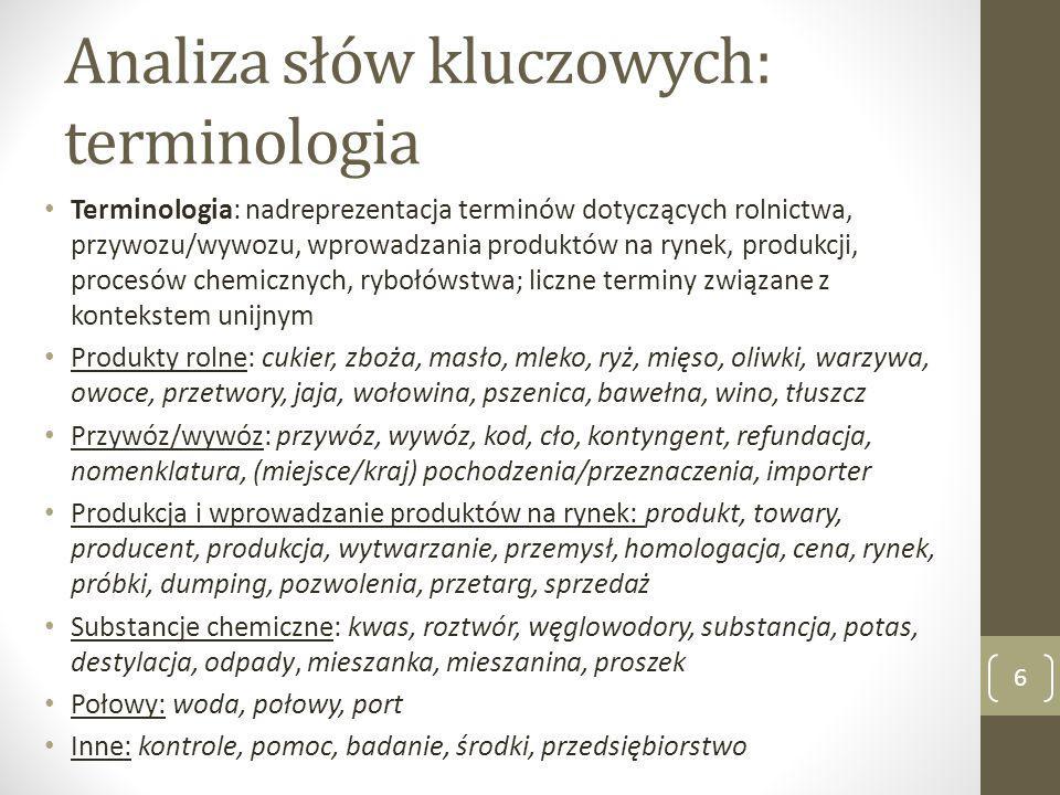 Analiza słów kluczowych: terminologia