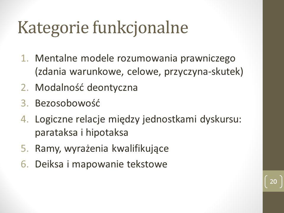 Kategorie funkcjonalne
