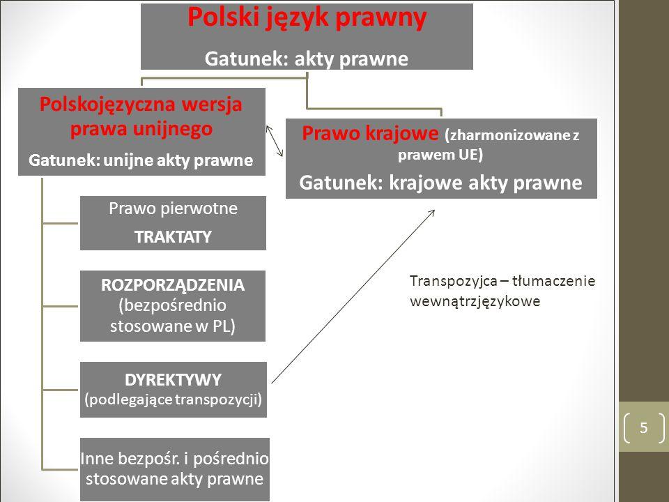 Polski język prawny Gatunek: akty prawne