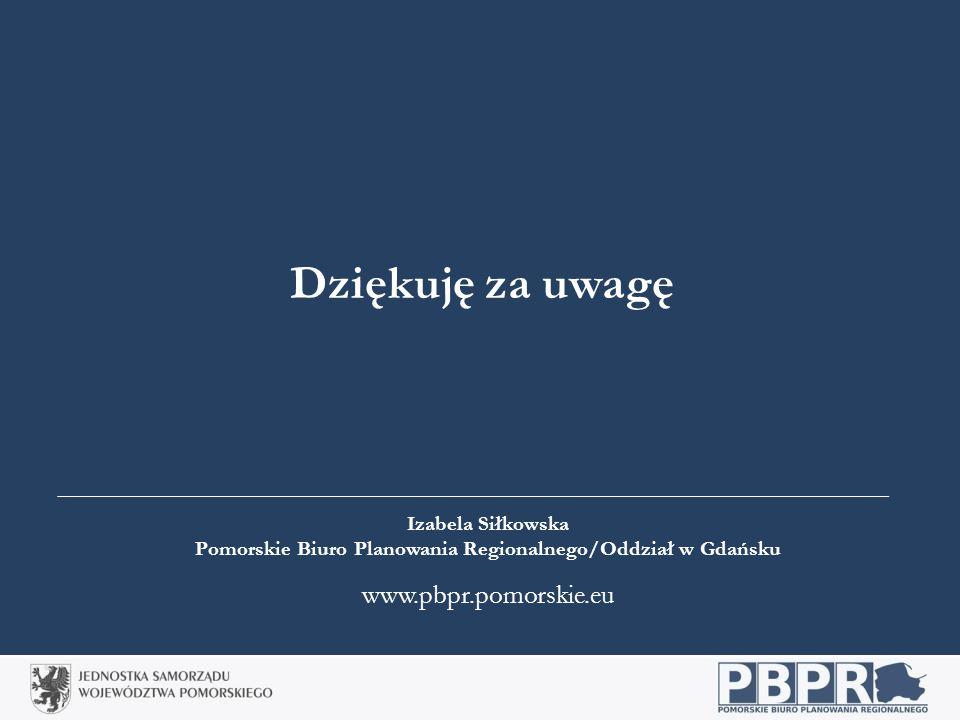 Pomorskie Biuro Planowania Regionalnego/Oddział w Gdańsku
