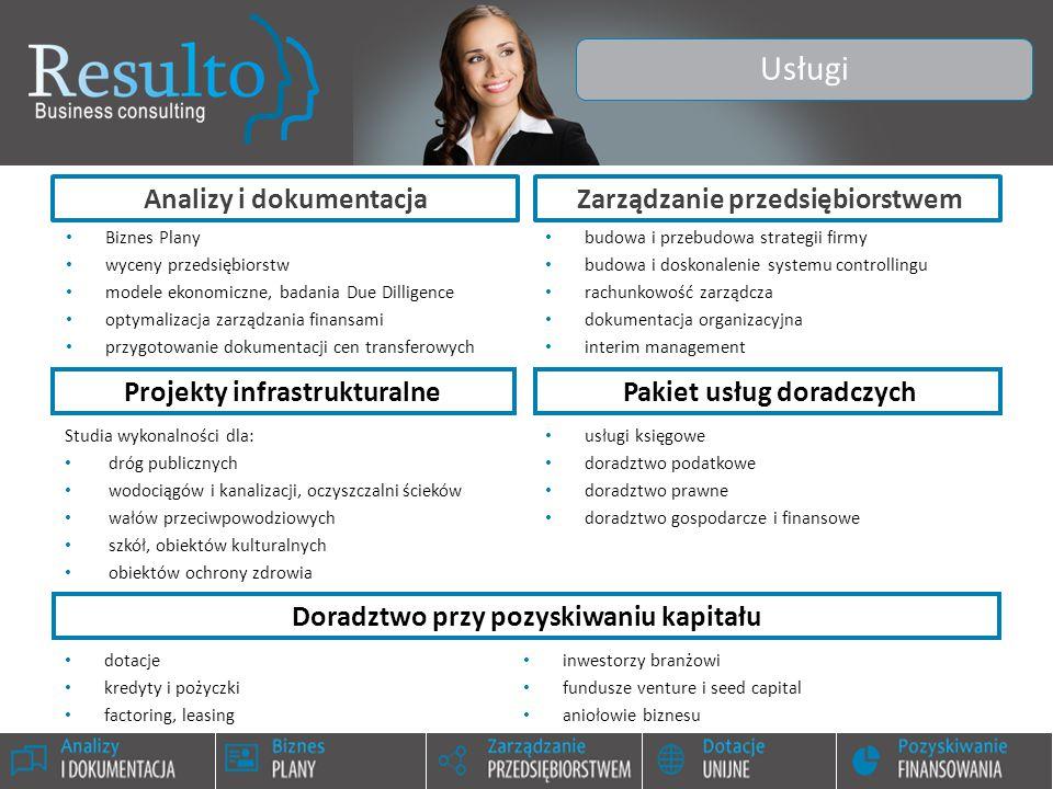 Usługi Analizy i dokumentacja Zarządzanie przedsiębiorstwem