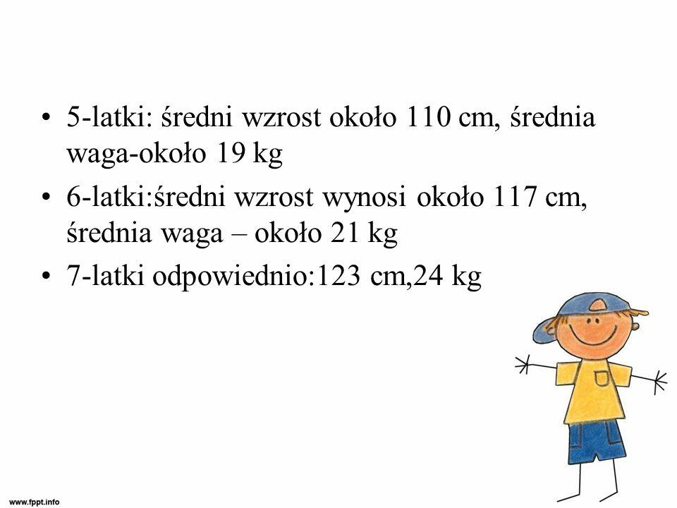 5-latki: średni wzrost około 110 cm, średnia waga-około 19 kg