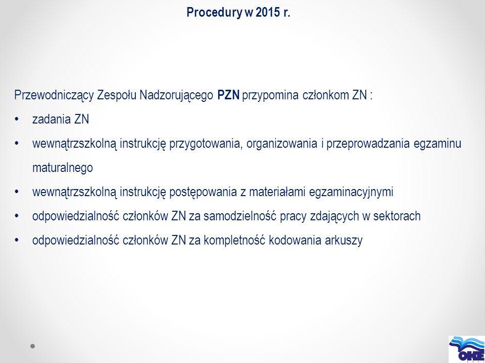 Procedury w 2015 r. Przewodniczący Zespołu Nadzorującego PZN przypomina członkom ZN : zadania ZN.